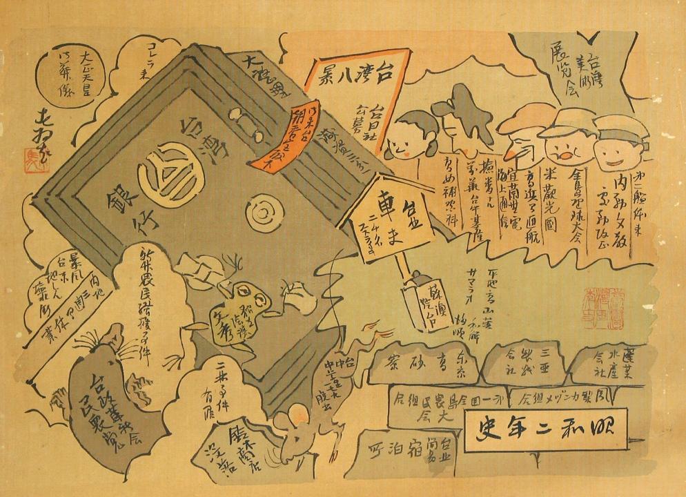 昭和二年台灣史