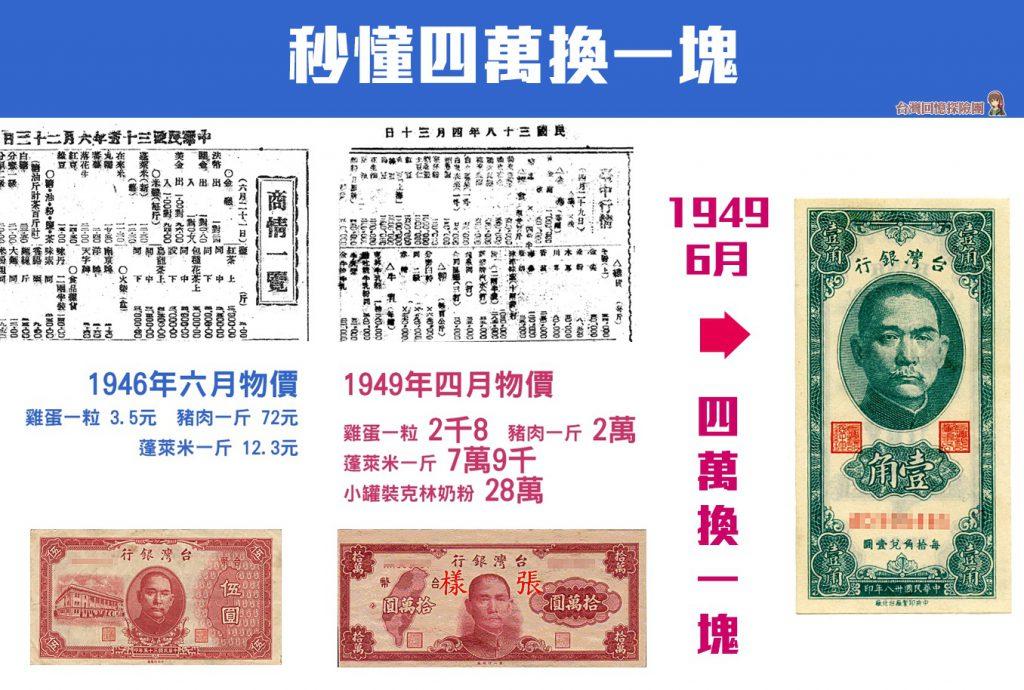 1949年6月15日台幣四萬換一塊
